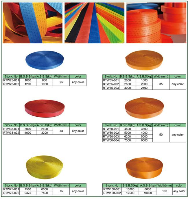 Custom Printed Polyester Ratchet Strap Webbing Fade Resistant Webbing Tape
